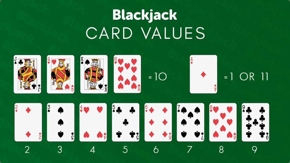 Blackjack ไพ่ 21